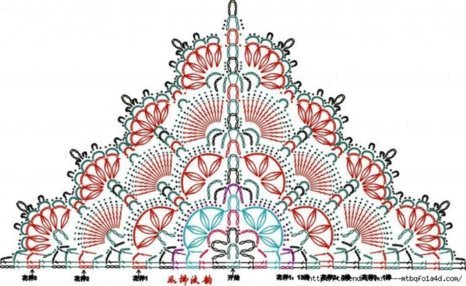 Images for красивые схемы вязания крючком шалей. вышивка крестом береза м. Схема Вязания Ажурной Шали