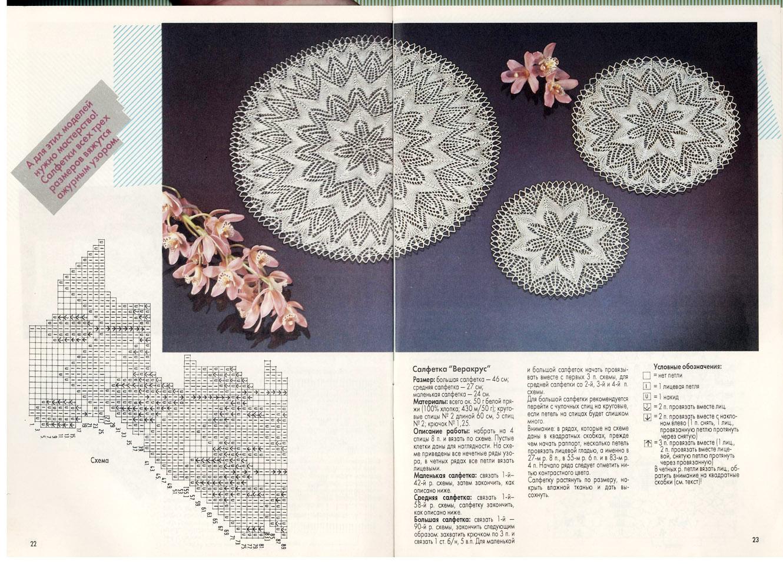 Схемы вязания спицами для начинающих на 372