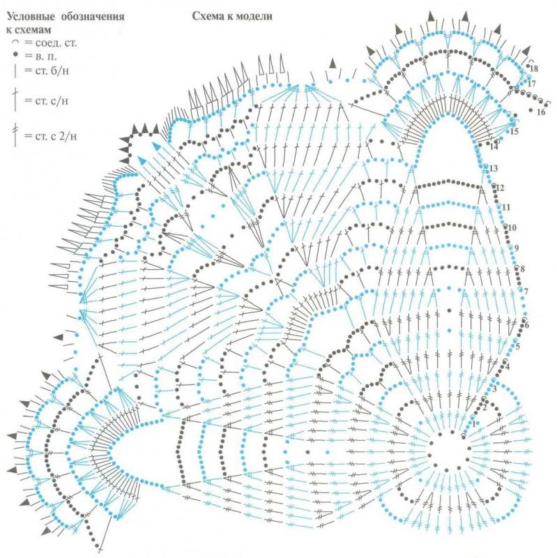 Схема модели салфетки крючком для начинающих