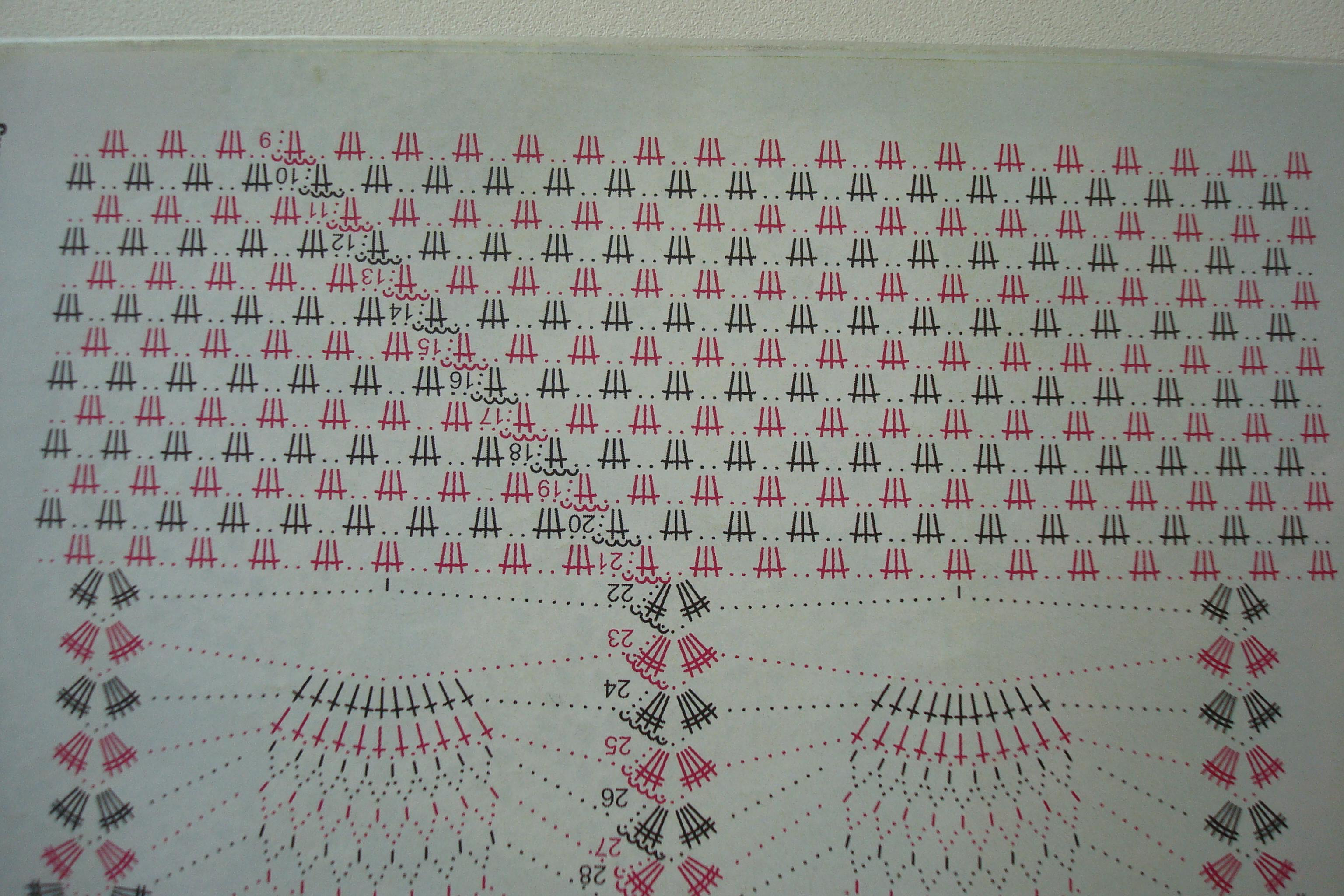Вязание нитками дан