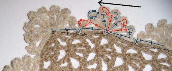 рисунок рбвязки
