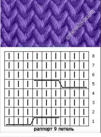 Популярные узоры вязанные спицами