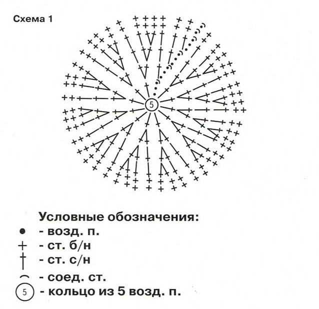 Схемы вязания шапочки для грудничка