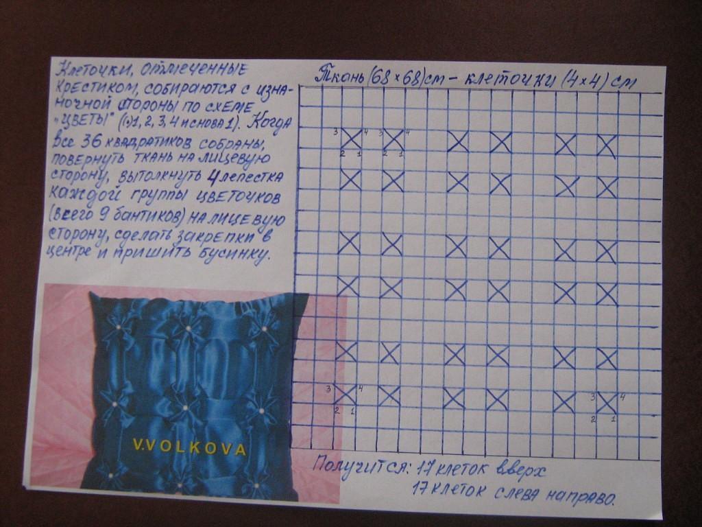 Set De Baño Drapeado:Oltre 1000 immagini su Capitones y Drapeados su Pinterest