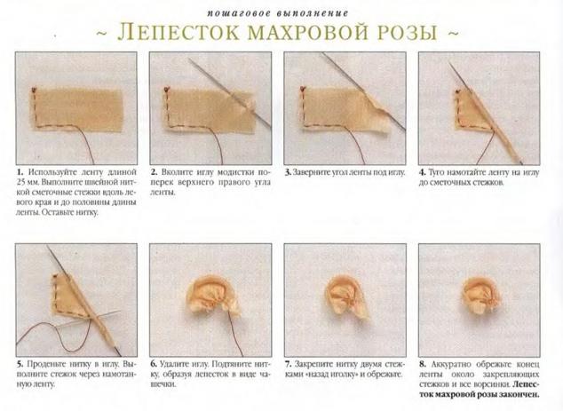 какие ленты употребляют при вышивке лентами