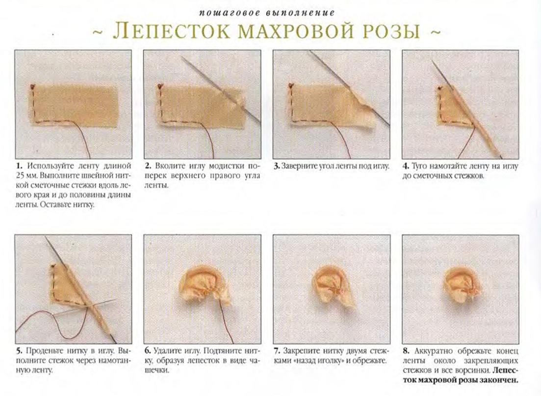 схема вышивки лентами фото