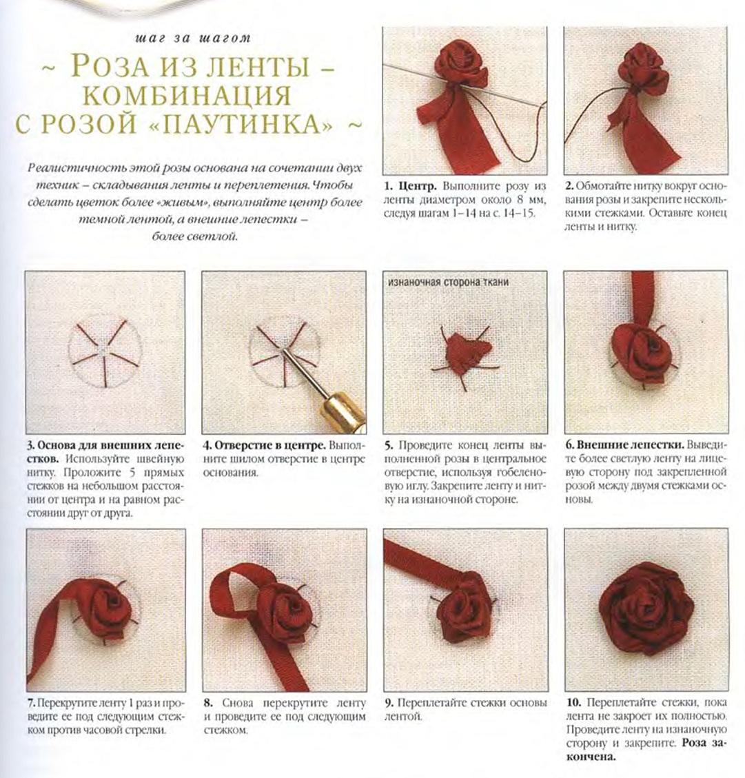 Вышивка из шелковых лент схемы