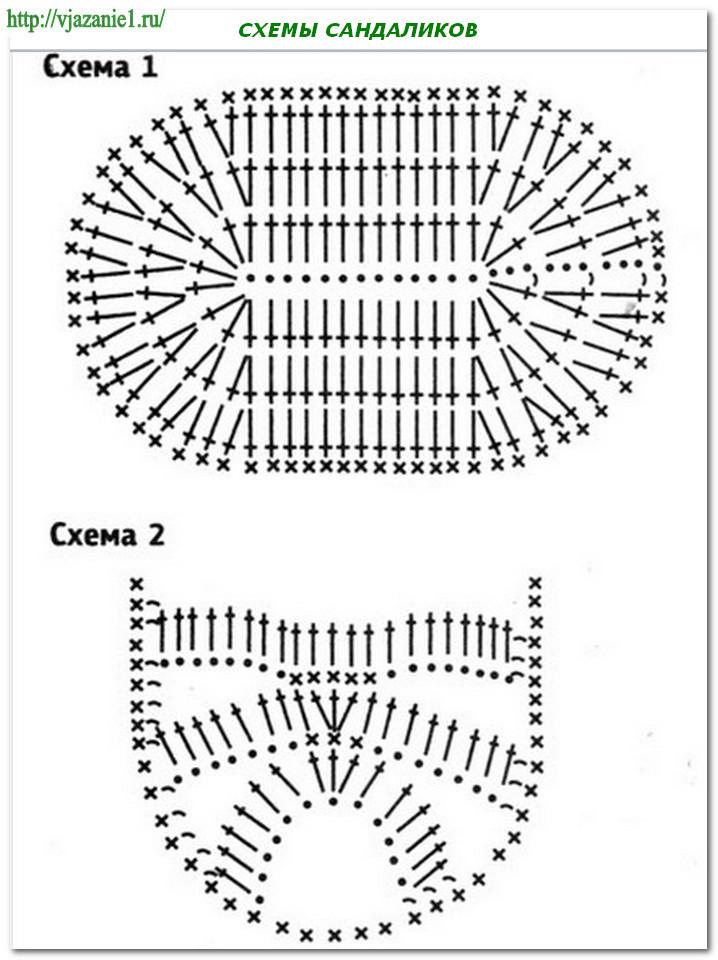 Схемы вязания крючком пинеток с и