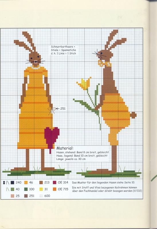 Вышивка крестиком схемы зайцы