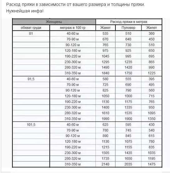 Калькулятор расчета стоимости вязанного изделия