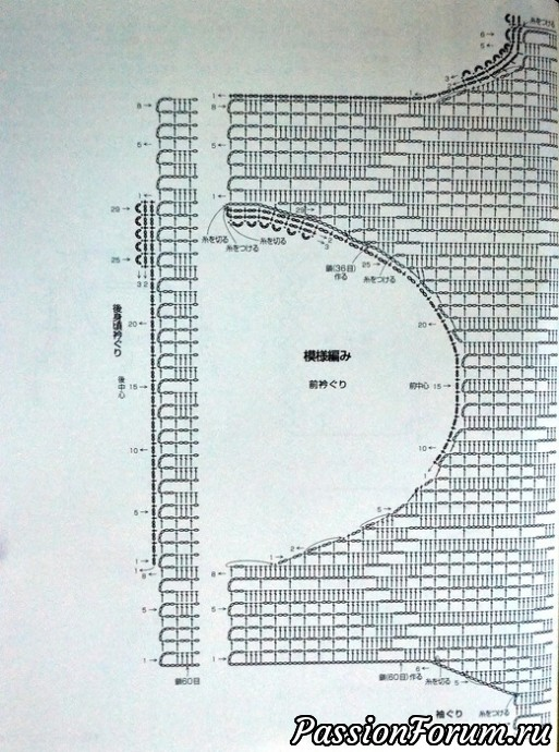 | Ниточки - Alize forever 100% микрофибра-акрил, 300м/50г.