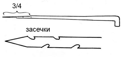 Иглы для объемного валяния шерсти