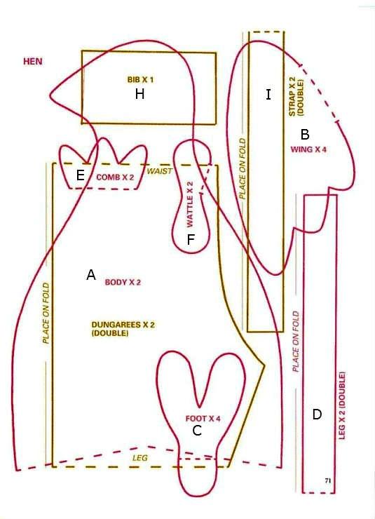 петух в стиле тильда выкройка в натуральную величину