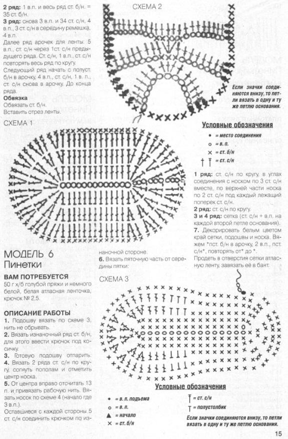 Пошаговая схема вязания пинеток на спицах