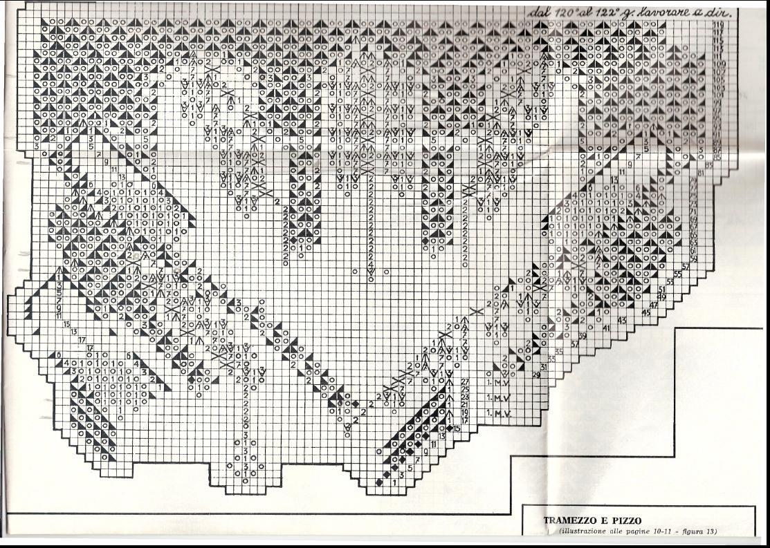 Схема ажурного узора спицами ландыши схема и описание спицами
