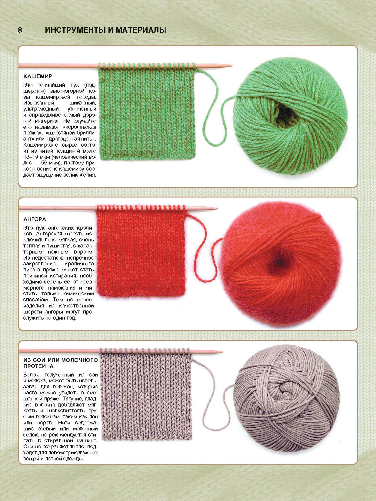 Названия ниток для вязания