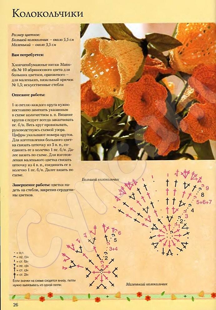 Вязание цветов крючком колокольчик