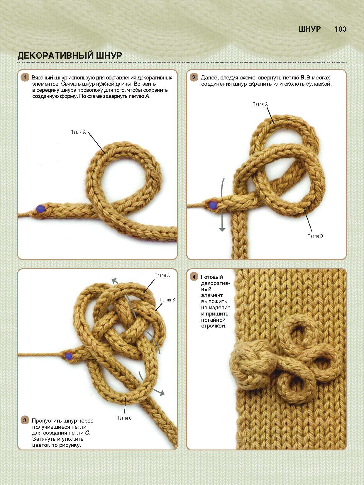 Фурнитура при вязании крючком