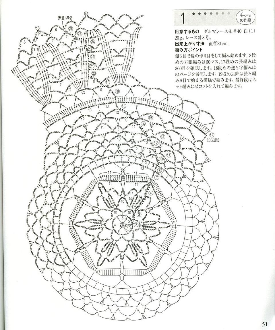Китайские салфетки и схемы