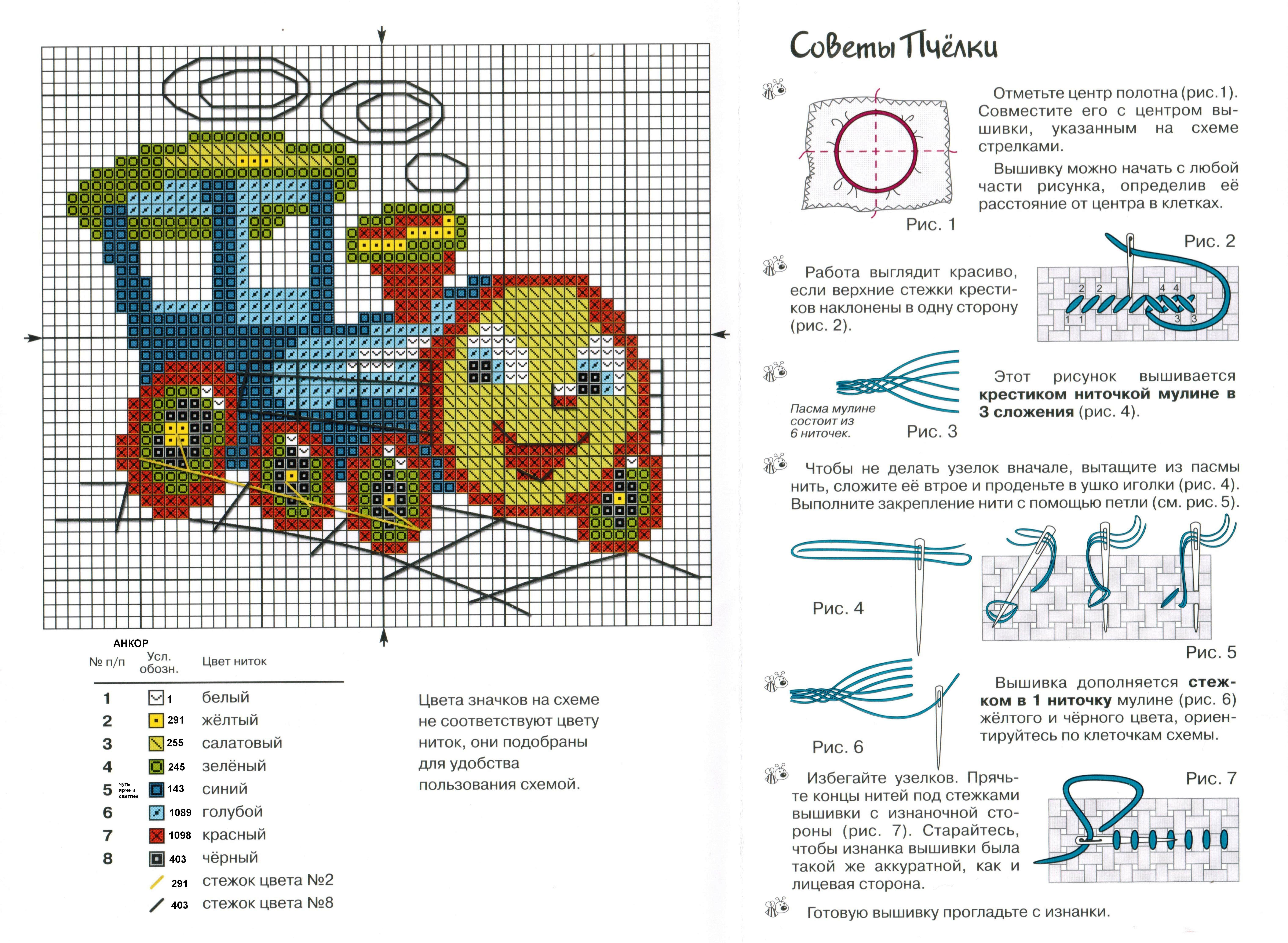 Схемы вышивки паровозик томас