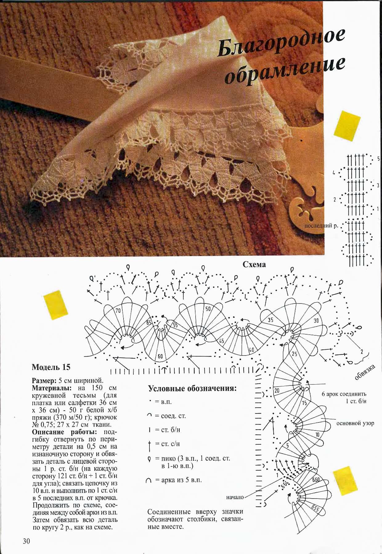 Бюргерское кружево модели и схемы