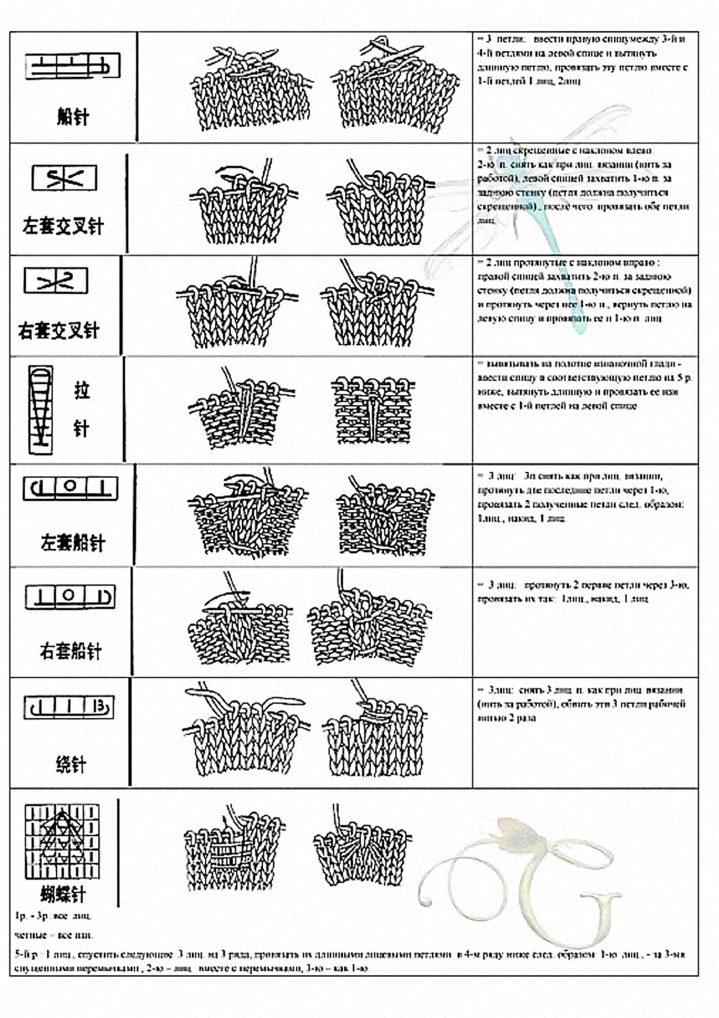 Расшифровка к схемам по вязанию 776
