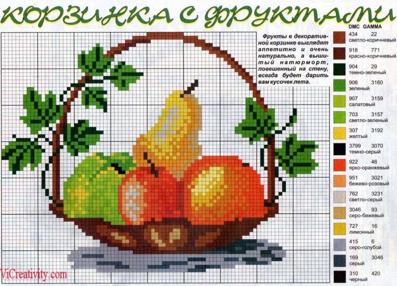 подборка фруктов и ягод.