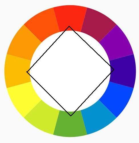 как пользоваться цветовым