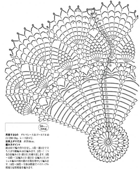 Салфетки - Мир вязания и рукоделия. Салфетки крючком, схемы, модели, описания. электрические схемы логан
