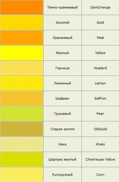 Современные названия цветов (от слова цвет)