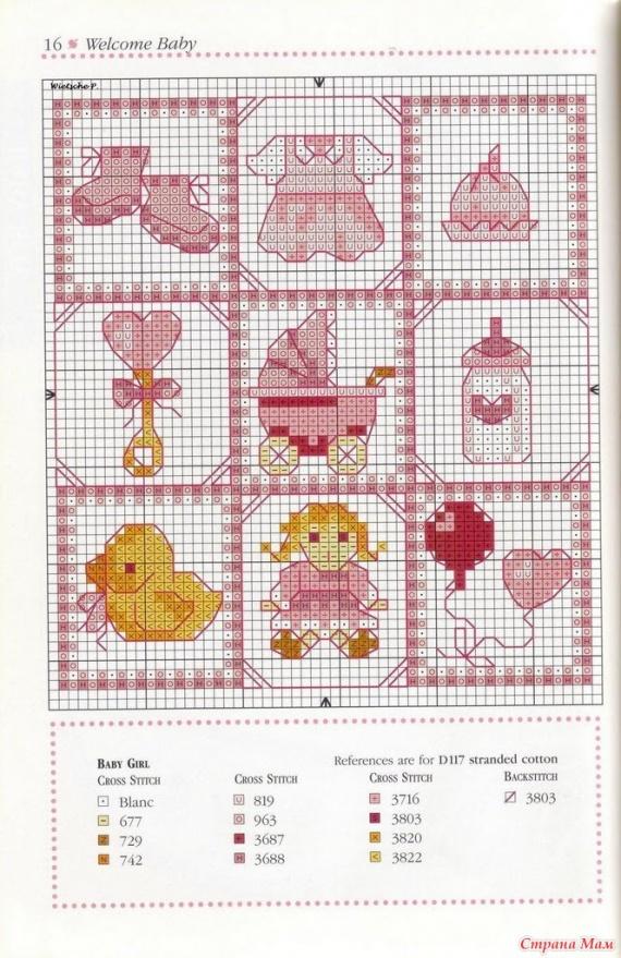 Схемы вышивки крестом детские метрик