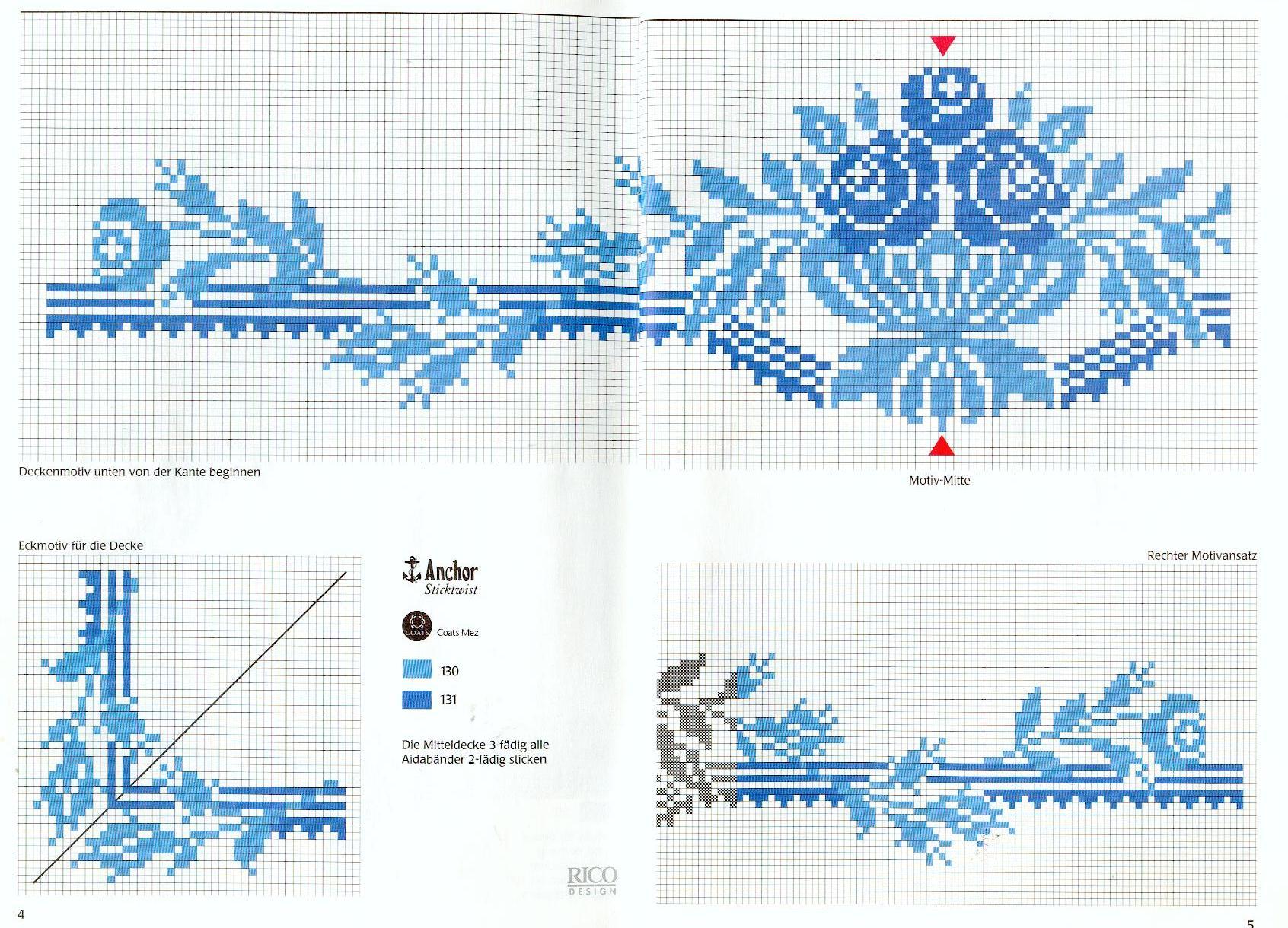 Схемы для вышивки на скатерти гжель