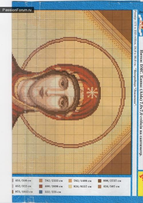 Схемки икон