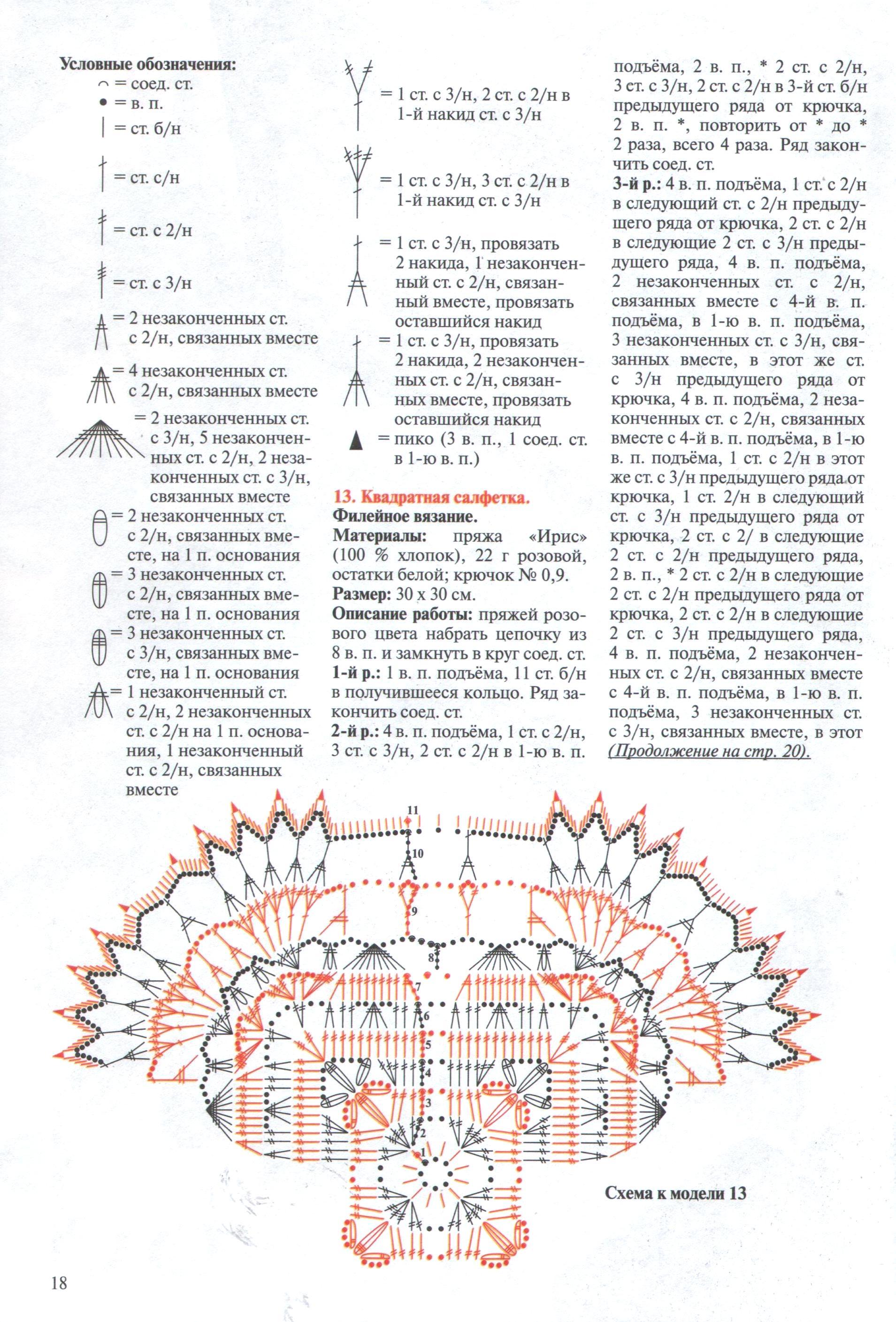 Записи в рубрике Журнал Валя