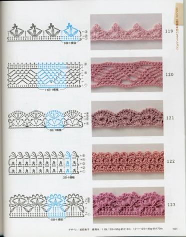 вязание кромки каймы крючком фото и схемы из интернета запись
