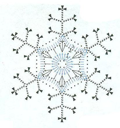 Как вязать снежинка схема фото