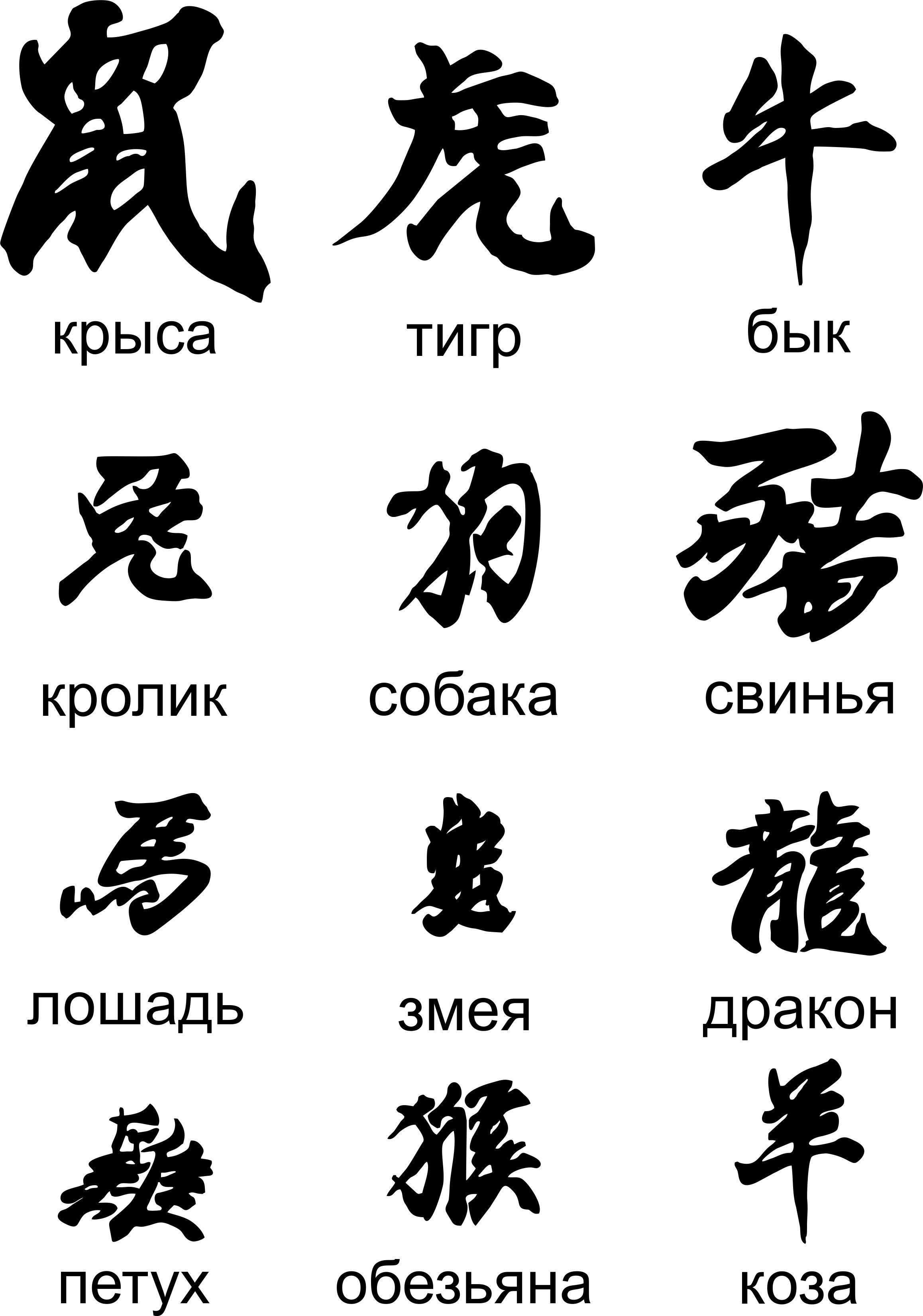 Картинки с китайскими иероглифами с переводом