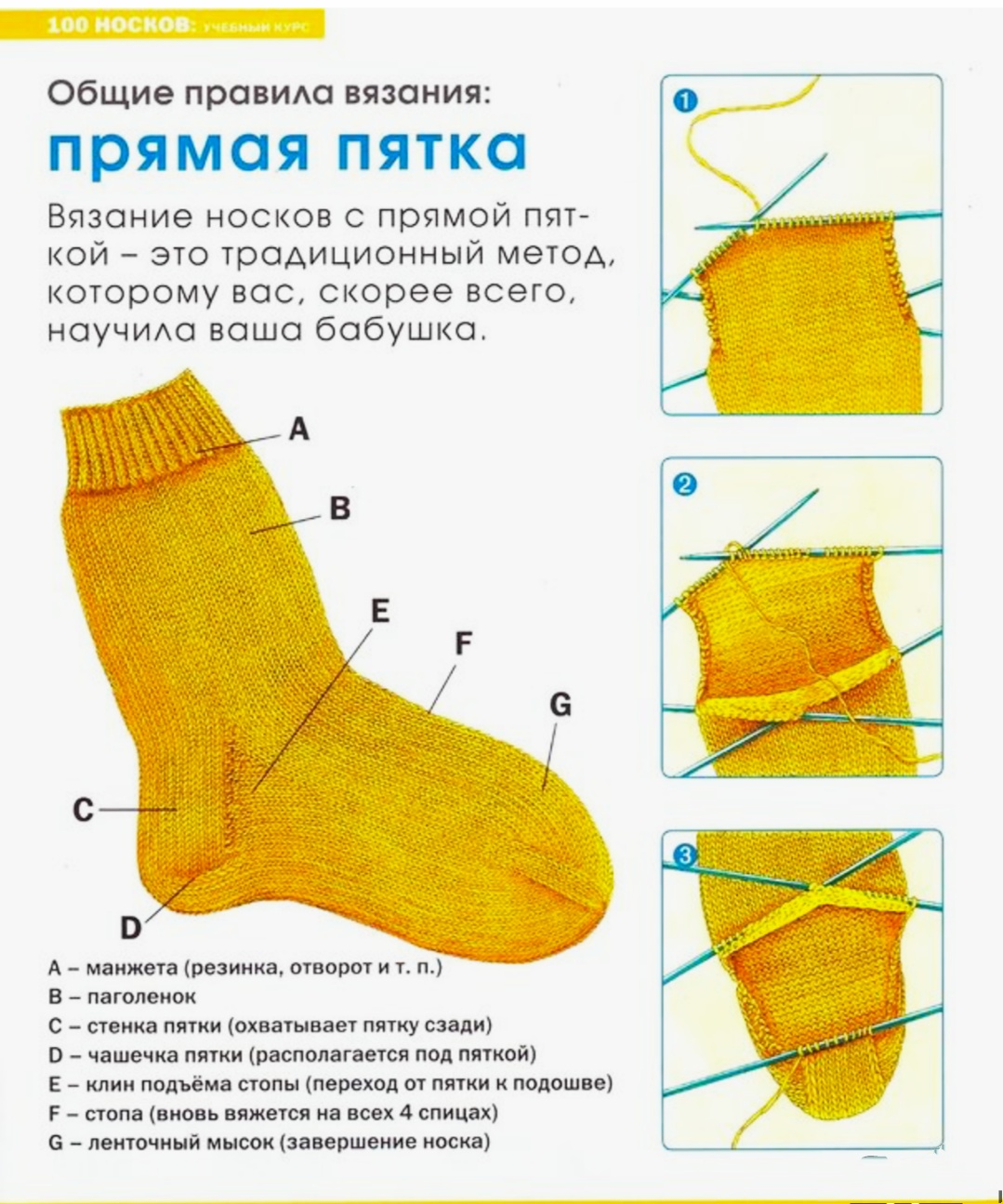 Носки на двух спицах мк в картинках