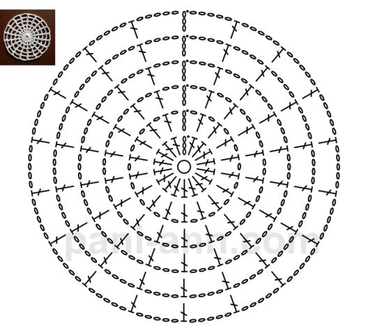 овал квадрат прямоугольник круг и другое вязание крючком для