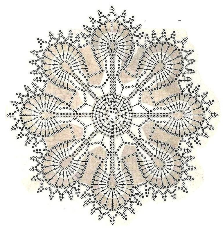 Картинки и схемы вязания крючком салфетки