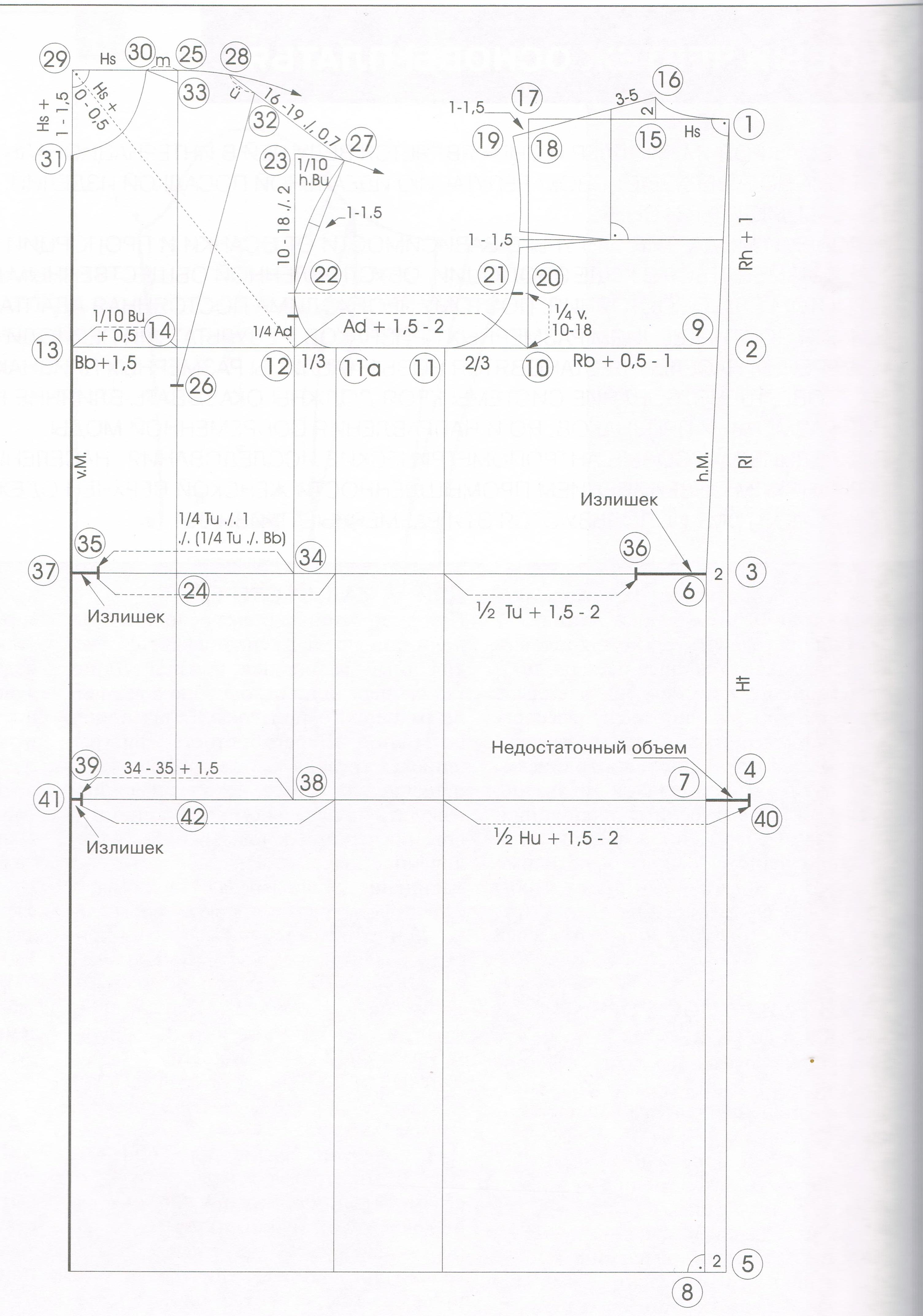 Построение выкроек по методу мюллера фото 185
