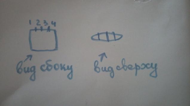 Далее делим получившуюся ручку на 4 части для формирования пальцев. И вяжем по кругу каждый фрагмент