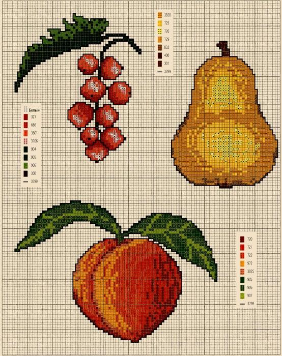 живая картинки по клеточкам персика обещаем, что постараемся