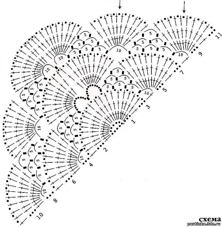 Капустные голубцы из свежей капусты с мясом и 15